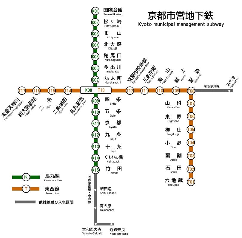 京都の地下鉄